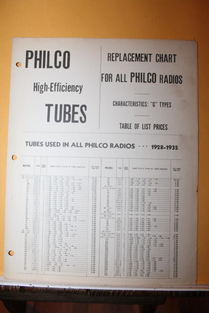 Vintage 1928-1935 Philco Radio Tube Replacement Chart G Types Rare