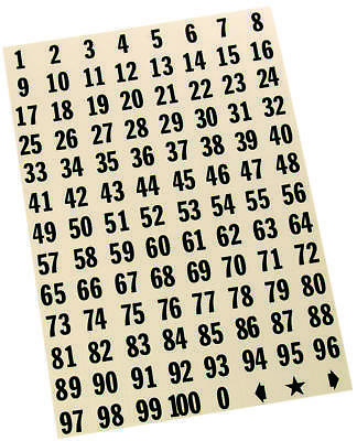 Hy-Ko MM-100 Self-Adhesive Number Set, 3/4 in