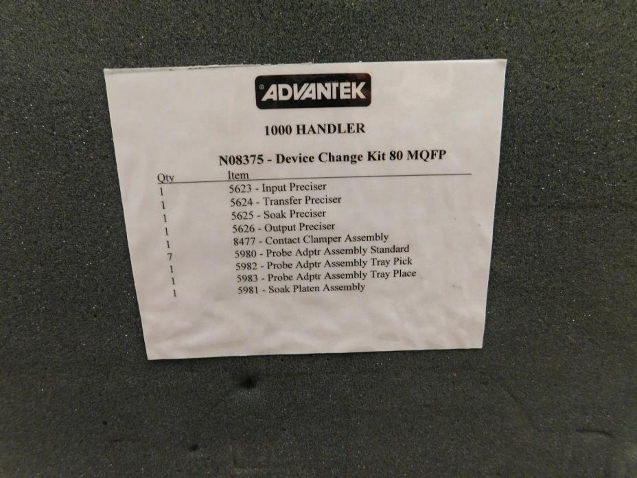 ADVANTEK N08375 - DEVICE CHANGE KIT 80 MQFP