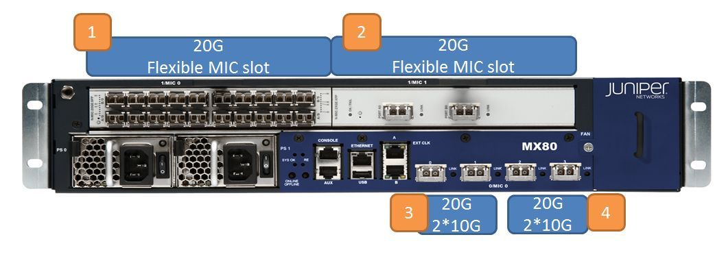 NEW Juniper MX80-T-AC MX80 AC Chassis With Timing Support FAST SHIPPING