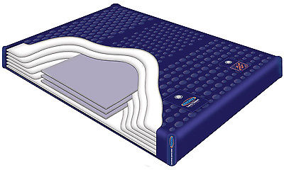 CALIFORNIA KING LUMBAR 95% WAVELESS WATERBED MATTRESS - FREE FILL AND DRAIN KIT