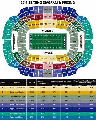 3 BALTIMORE RAVENS PSL's Personal Seat License M & T Bank Stadium Sec 529 Row 12