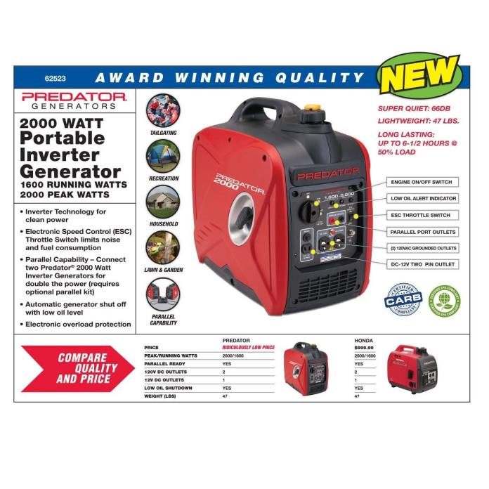?? $699 Predator 2000 Watt Generator Inverter - WE SHIP TO PUERTO RICO!! ??