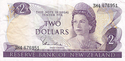 1981 New Zealand $2 Bank Note – Reserve Bank
