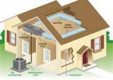 Free Quotes on Insurance or Fema Hvac Claims
