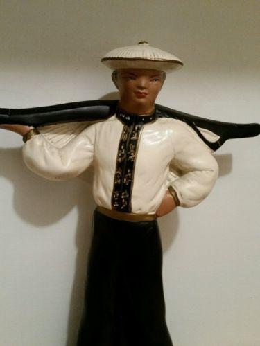 Vintage Midcentury Alexander Backer Chalk Ware Statue