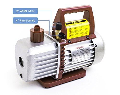 Kozyvacu, Single-Stage Rotary Vane Economy Vacuum Pump (3.5CFM, 5Pa