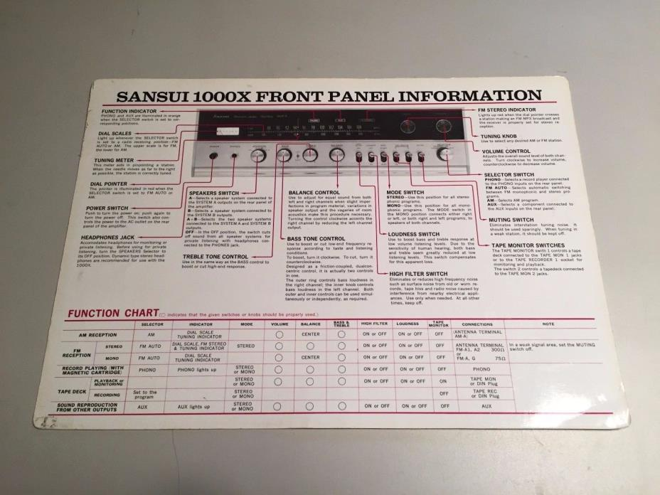 Sansui 1000x AM/FM Stereo Tuner Amplifier Panel and Connection information sheet