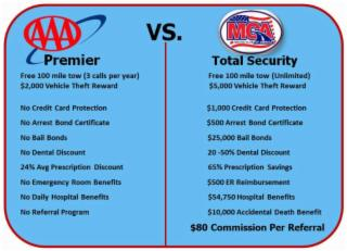 Unlimited Roadside Assistance & Life insurance