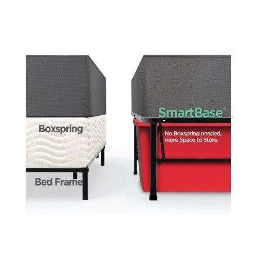 King Bed Frame Sleep Master Mattress Foundation Metal Smart Base Platform Easy W